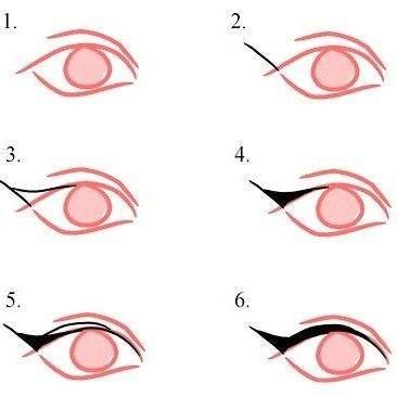 doğru eyeliner nasıl çekilir